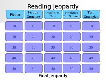 Third Grade Reading Jeopardy - Test Prep