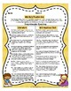 Third Grade Reading Log (CCSS Literature and Informational Text Aligned)