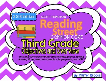 Reading Street Third Grade Objectives and Overview (2013 Common Core Edition)