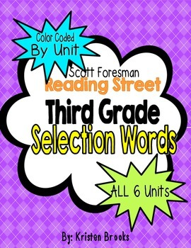 Reading Street Third Grade Selection Word Cards (Colored by unit)