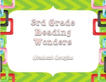 Third Grade Reading Wonders Assessment Graphs