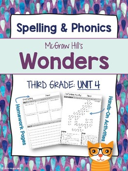 Third Grade Reading Wonders (Unit 4) Spelling and Phonics