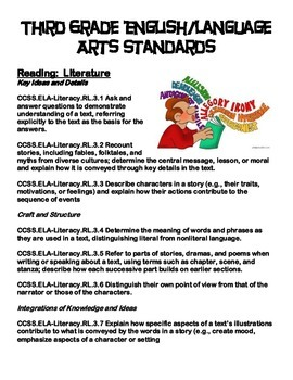 Third Grade Reading and English Language Art Standards