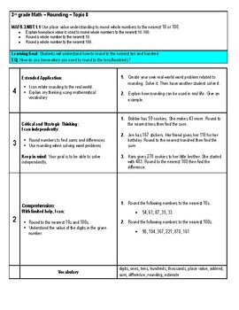 Third Grade Rounding Learning Scale