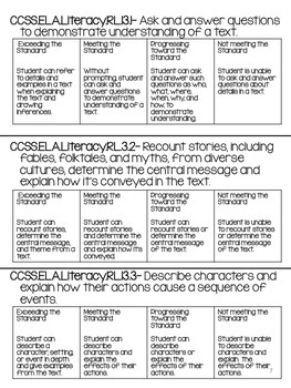 Third Grade Rubrics for Common Core Math and ELA