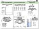 Third Grade SOL Math Test Preparation and Practice Set