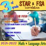 Third Grade: STAR (Scale Score) and FSA Correlation Spreadsheet