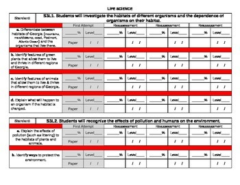 Third Grade Science Progress Monitoring Sheets