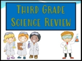 Third Grade Science Review (PowerPoint)