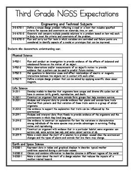 Third Grade Science Standards