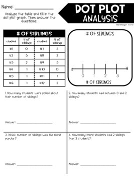 Third Grade Skill Pages for the Year BUNDLE