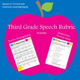 Third Grade Speech Rubric