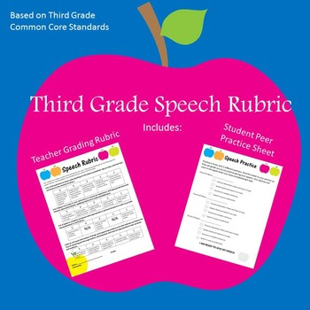 Third Grade Speech Rubric