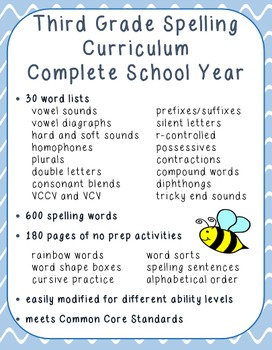 Third Grade Spelling Curriculum - A Complete School Year