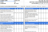 3rd Grade Standards Based ELA Report Card