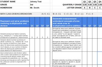 3rd Grade Standards Based Math Report Card