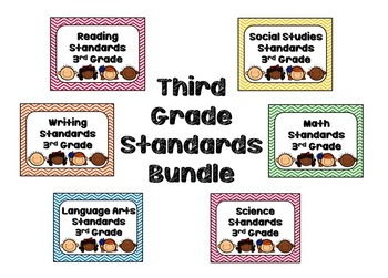 Third Grade Standards Posters Bundle GSE Updated 2017