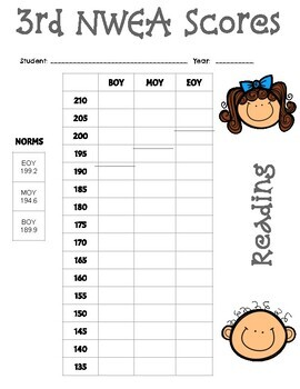 Third Grade Student Data Collection Sheets