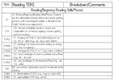 ***Updated 2019*** Third Grade TEKS Checklist