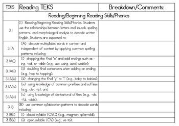 Third Grade TEKS Checklist