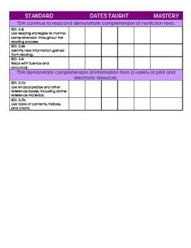 Third Grade VA Reading SOL Checklist