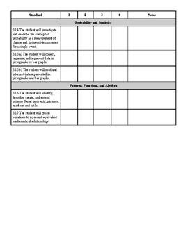 Third Grade Virginia SOL Math Standards Card