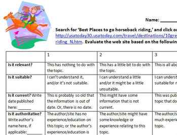 Third Grade Web Site Evaluation Unit Plan