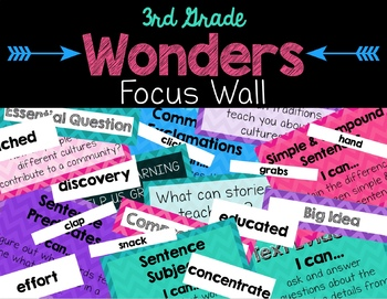 Third Grade Wonders Focus Wall