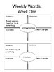 Third Grade Wonders Vocabulary Interactive Notebook: Unit Two