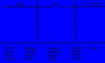 Third Grade Words Their Way ActivInspire flipcharts (sorts 11-20)