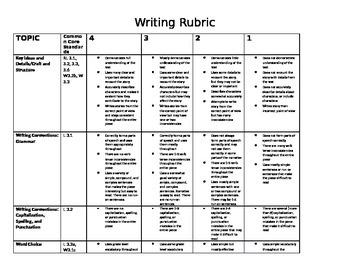 Third Grade Writing Rubric