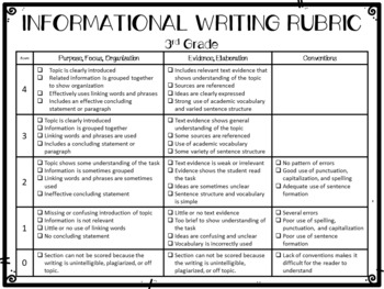 Third Grade Writing Rubrics