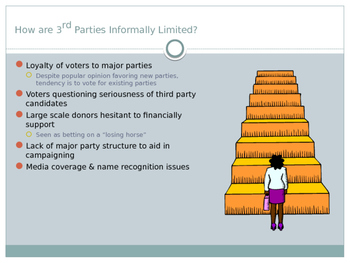 Third Parties in America: An Overview of the Party System