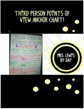CUTE Third Person Points of View Anchor Chart!
