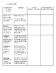 Third and Fourth Grade Narrative/Fiction Unit Resources
