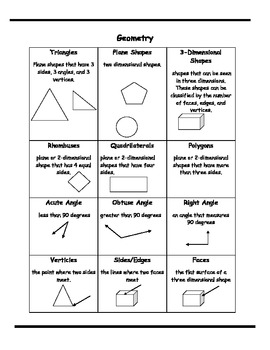 Third grade Math Common Core Review Packet