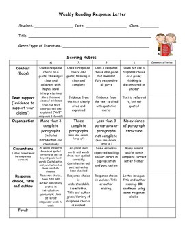 Third grade challenge reading response prompts based on co