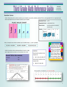 Thirds Grade Math Reference Guide for Indiana Academic Standards