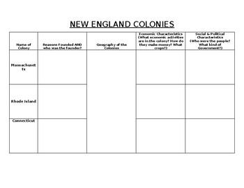 Thirteen Colonies Chart