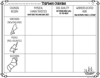 13 Colonies Worksheet Free Worksheets for all | Download and Share ...