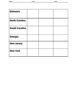 Thirteen Colonies Graphic Organizer