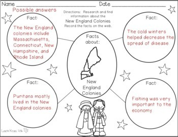 Thirteen Colonies - New England, Middle, Southern Colonies and Colonial Life