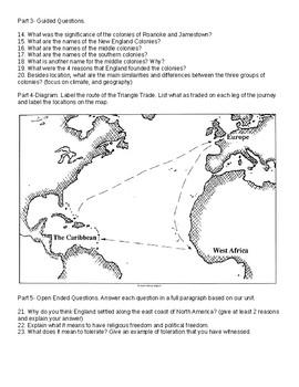 Thirteen Colonies Study Guide