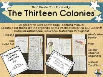 Thirteen 13 Colonies Third Grade Core Knowledge - An interactive unit/booklet