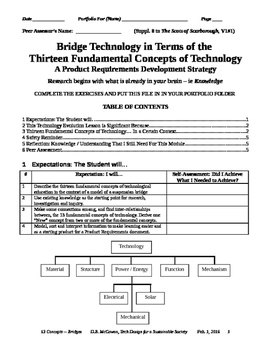 Thirteen Fundamental Concepts of Technology