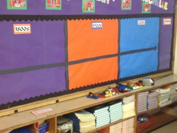 This Day In History - Timeline Bulletin Board