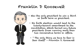 This Day in History- Franklin D Roosevelt