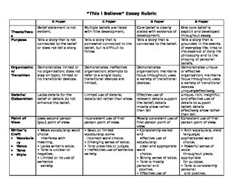 This I Believe Rubric