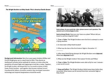This Is America Charlie Brown: The Wright Brothers at Kitty Hawk  (Video Guide)