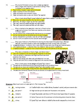 This Is Spinal Tap Film (1984) 20-Question Matching and Multiple Choice Quiz